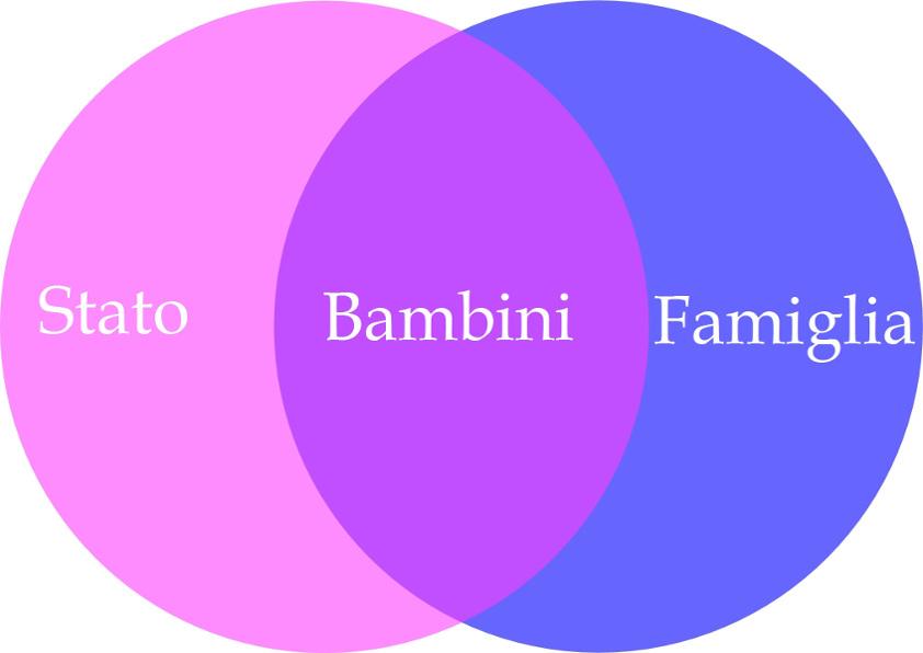 retesociale-minori-italia